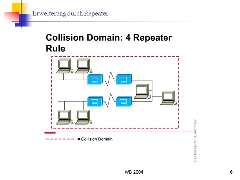 WB 200437 IP Einstellungen Dynamische Adressvergabe durch DHCP-Server DHCP: Dynamic Host Configuration Protocol