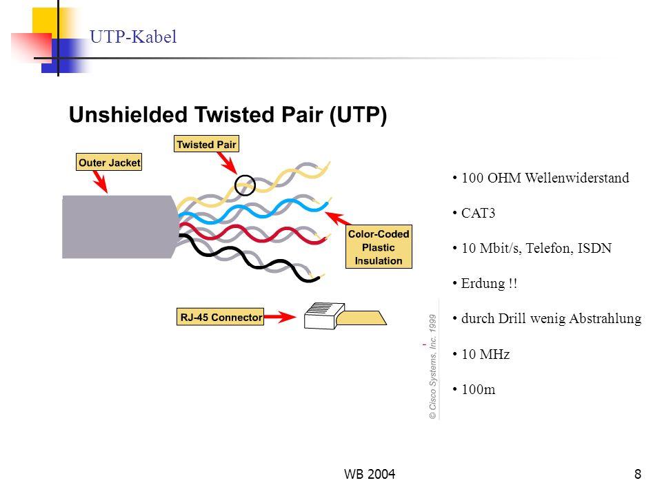 WB 20048 UTP-Kabel 100 OHM Wellenwiderstand CAT3 10 Mbit/s, Telefon, ISDN Erdung !! durch Drill wenig Abstrahlung 10 MHz 100m