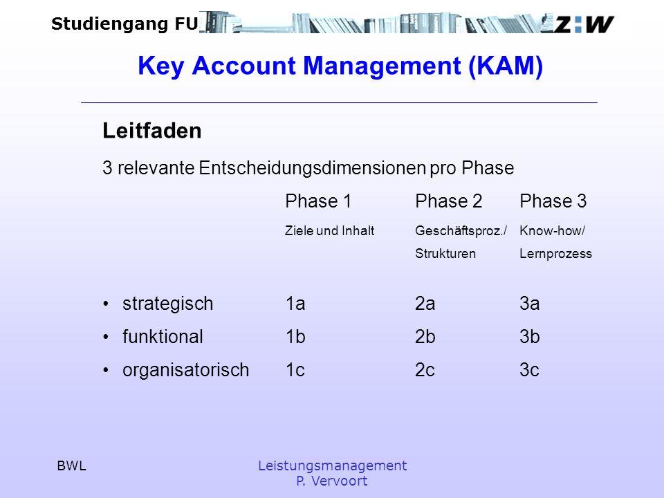Studiengang FU BWLLeistungsmanagement P. Vervoort Key Account Management (KAM) Leitfaden 3 relevante Entscheidungsdimensionen pro Phase Phase 1Phase 2
