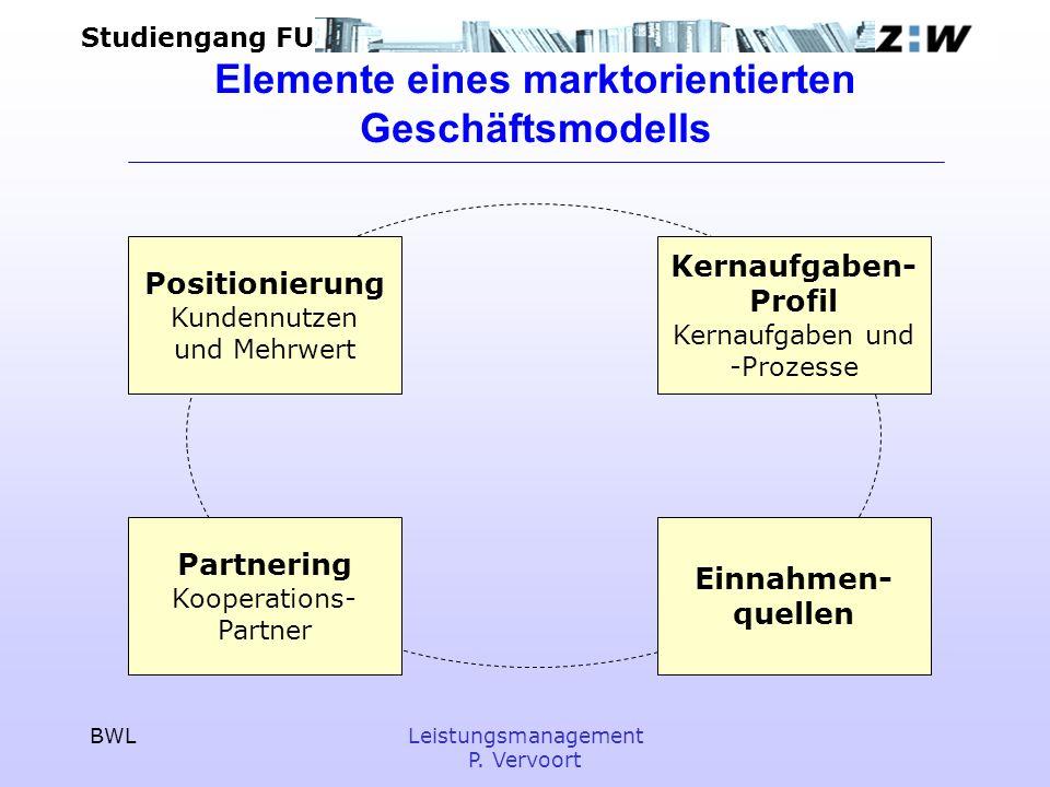 Studiengang FU BWLLeistungsmanagement P. Vervoort Elemente eines marktorientierten Geschäftsmodells Positionierung Kundennutzen und Mehrwert Kernaufga
