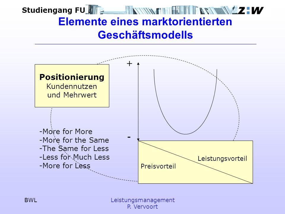 Studiengang FU BWLLeistungsmanagement P. Vervoort Elemente eines marktorientierten Geschäftsmodells Positionierung Kundennutzen und Mehrwert Leistungs
