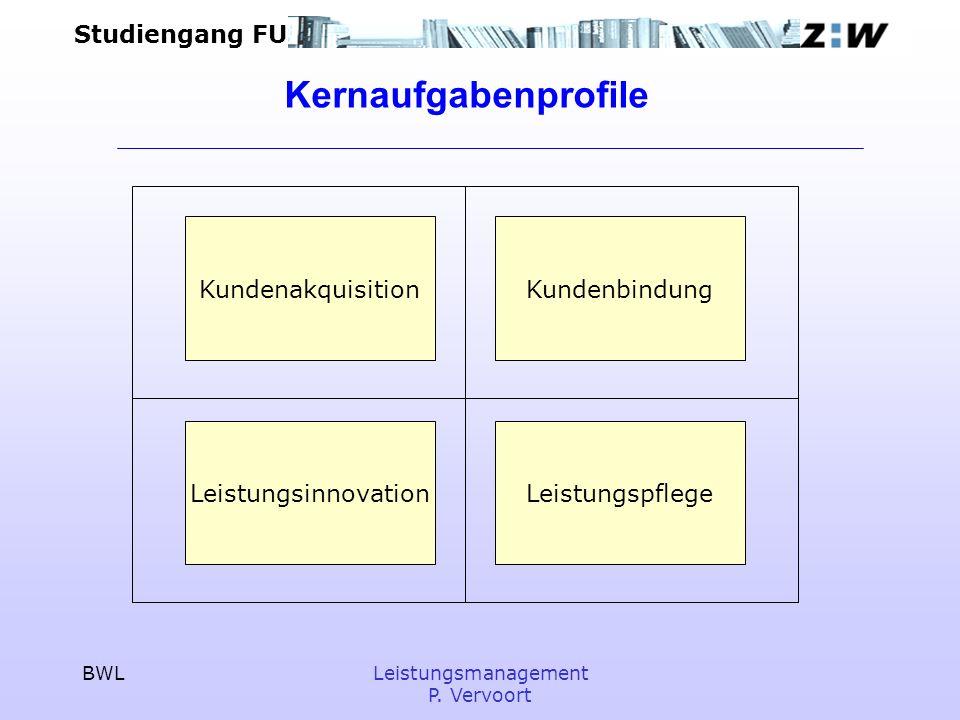 Studiengang FU BWLLeistungsmanagement P. Vervoort Kernaufgabenprofile KundenakquisitionKundenbindung LeistungsinnovationLeistungspflege