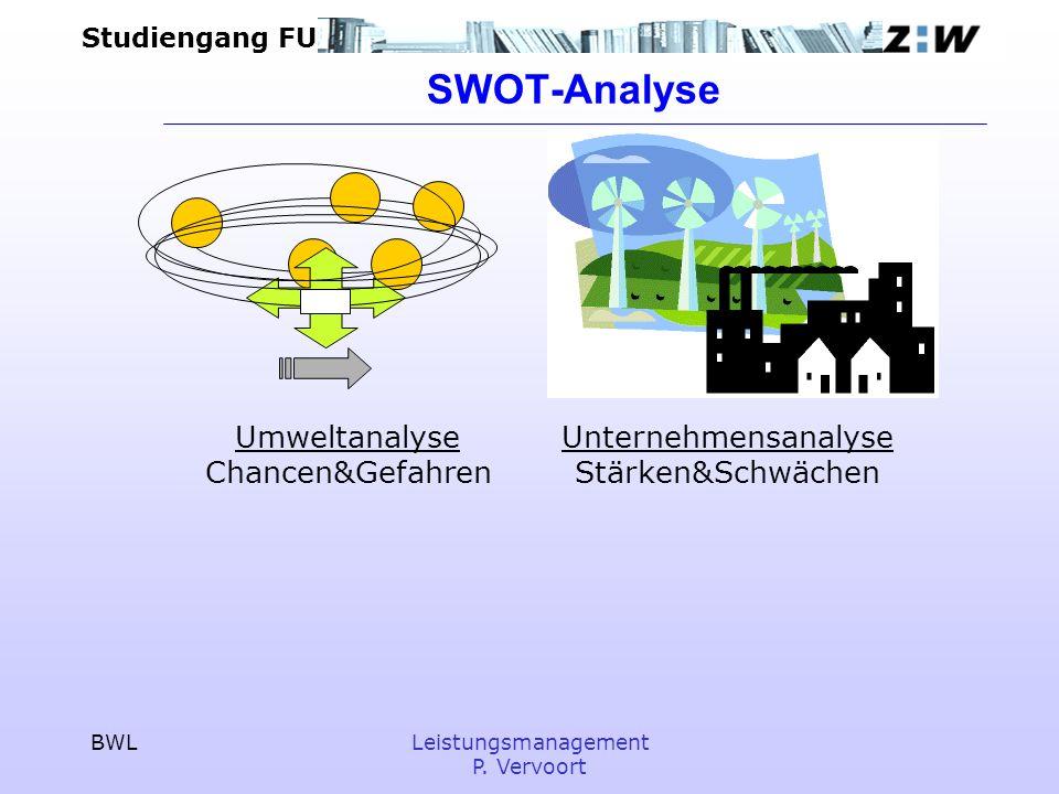 Studiengang FU BWLLeistungsmanagement P. Vervoort SWOT-Analyse Umweltanalyse Chancen&Gefahren Unternehmensanalyse Stärken&Schwächen