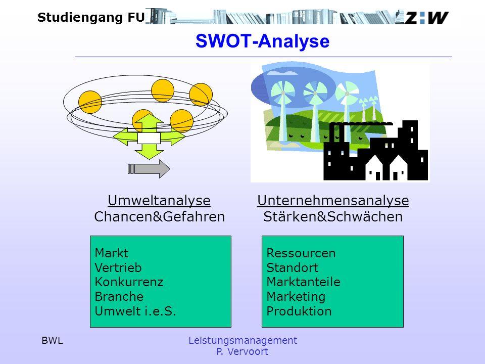 Studiengang FU BWLLeistungsmanagement P. Vervoort SWOT-Analyse Umweltanalyse Chancen&Gefahren Unternehmensanalyse Stärken&Schwächen Markt Vertrieb Kon