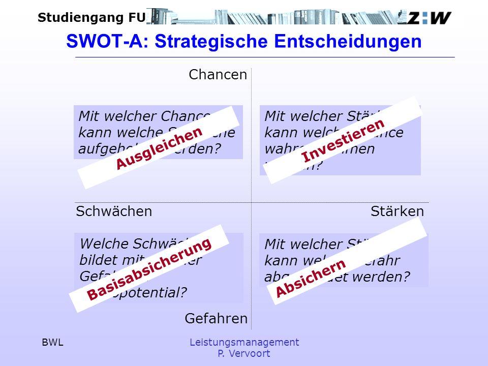 Studiengang FU BWLLeistungsmanagement P. Vervoort SWOT-A: Strategische Entscheidungen Chancen Stärken Mit welcher Chance kann welche Schwäche aufgehob