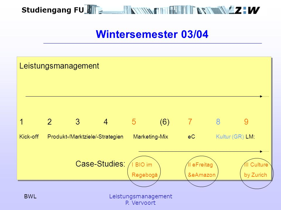 Studiengang FU BWLLeistungsmanagement P. Vervoort Leistungsmanagement 12345(6)789 Kick-offProdukt-/Marktziele/-Strategien Marketing-Mix eCKultur (GR)