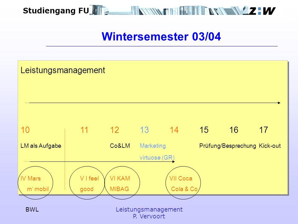 Studiengang FU BWLLeistungsmanagement P. Vervoort Leistungsmanagement 1011121314151617 LM als AufgabeCo&LMMarketing Prüfung/BesprechungKick-out virtuo