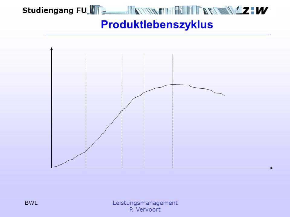 Studiengang FU BWLLeistungsmanagement P. Vervoort Produktlebenszyklus