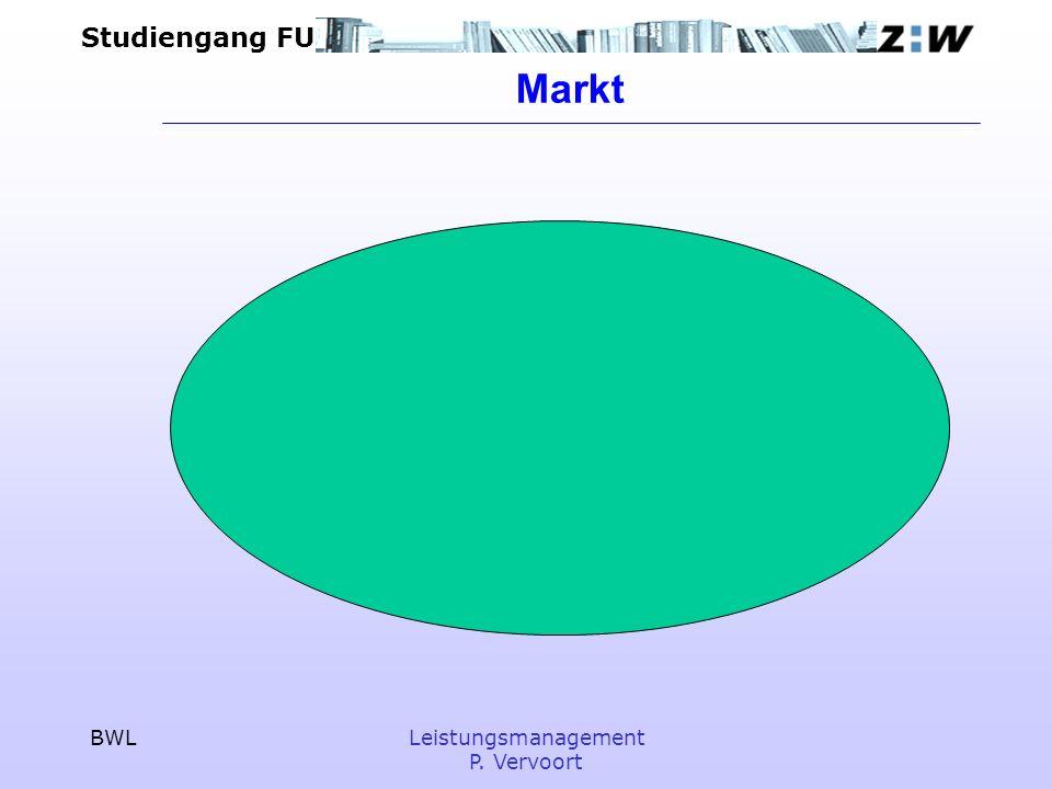 Studiengang FU BWLLeistungsmanagement P. Vervoort Markt