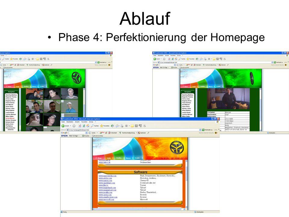 Phase 4: Perfektionierung der Homepage