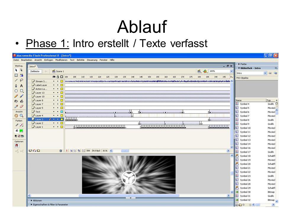 Ablauf Phase 1: Intro erstellt / Texte verfasst