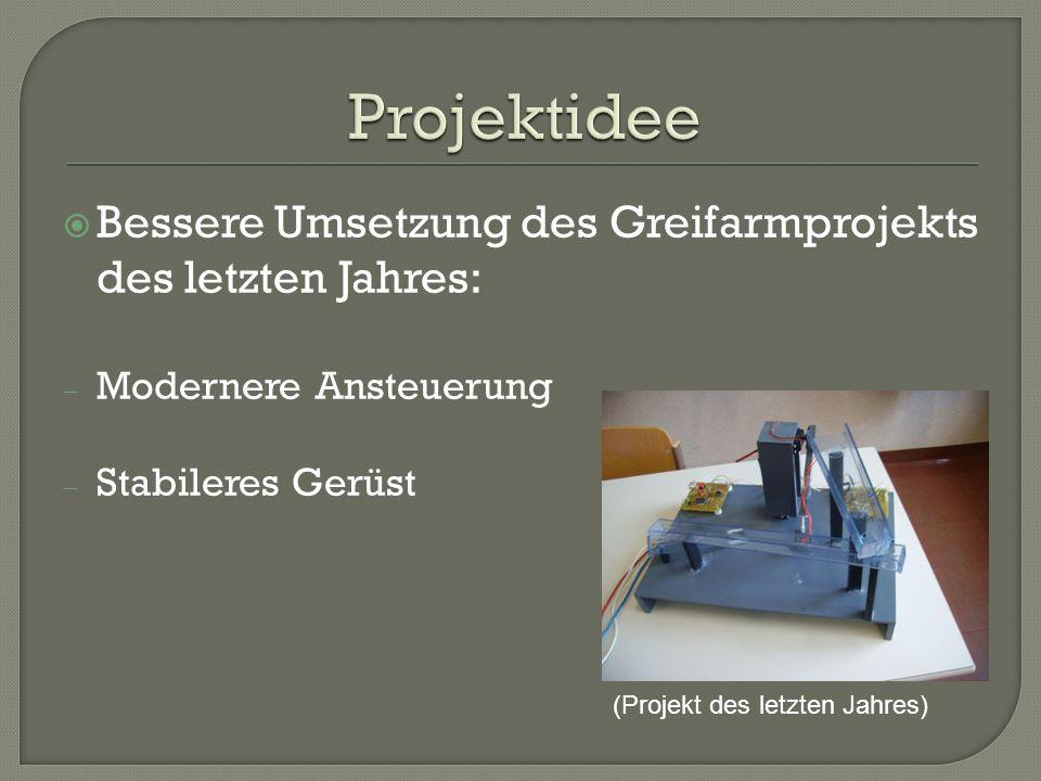 Bessere Umsetzung des Greifarmprojekts des letzten Jahres: Modernere Ansteuerung Stabileres Gerüst (Projekt des letzten Jahres)