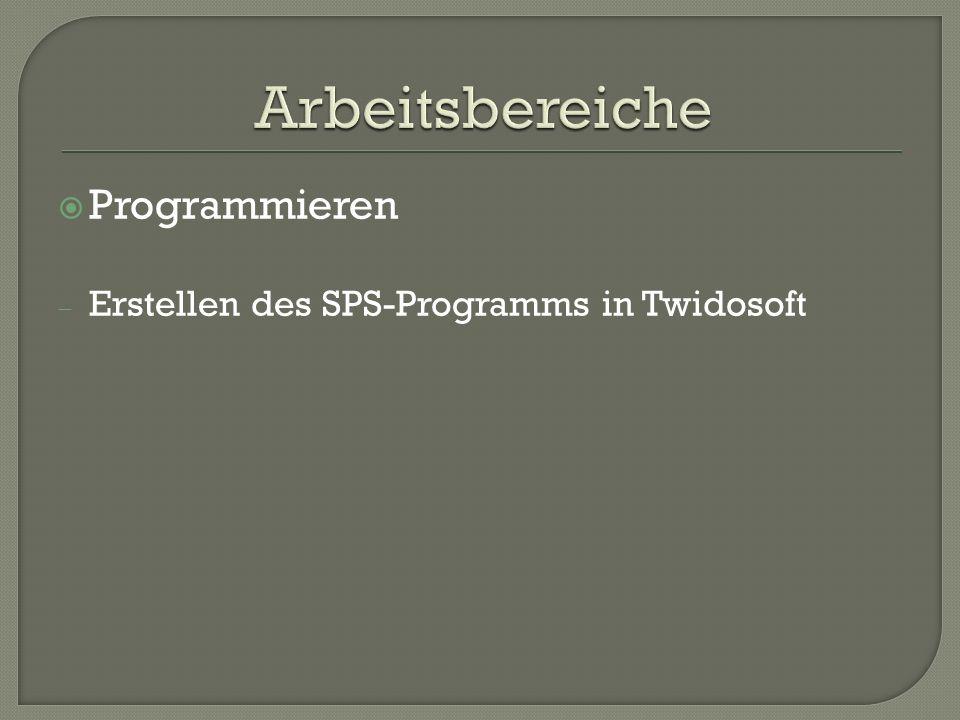 Programmieren Erstellen des SPS-Programms in Twidosoft