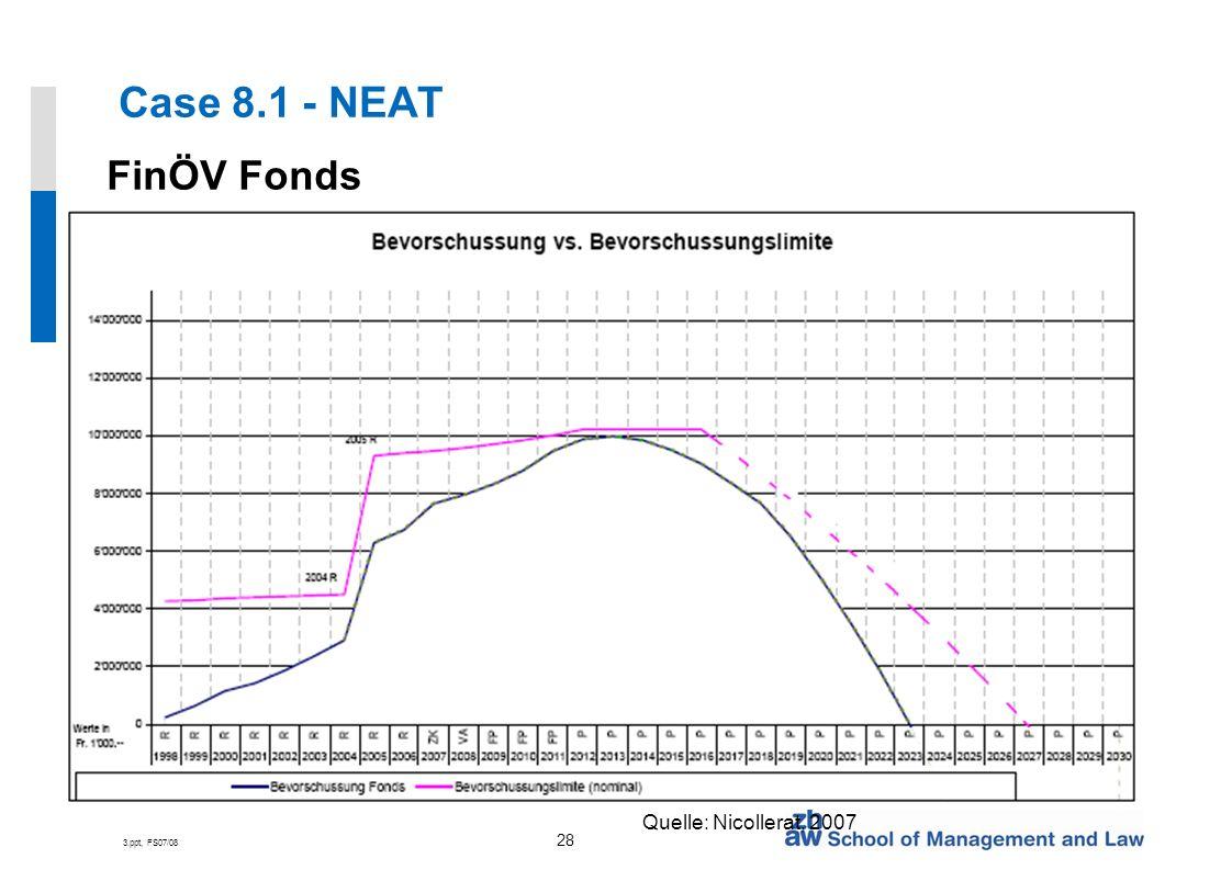 3.ppt, FS07/08 28 Case 8.1 - NEAT FinÖV Fonds Quelle: Nicollerat, 2007