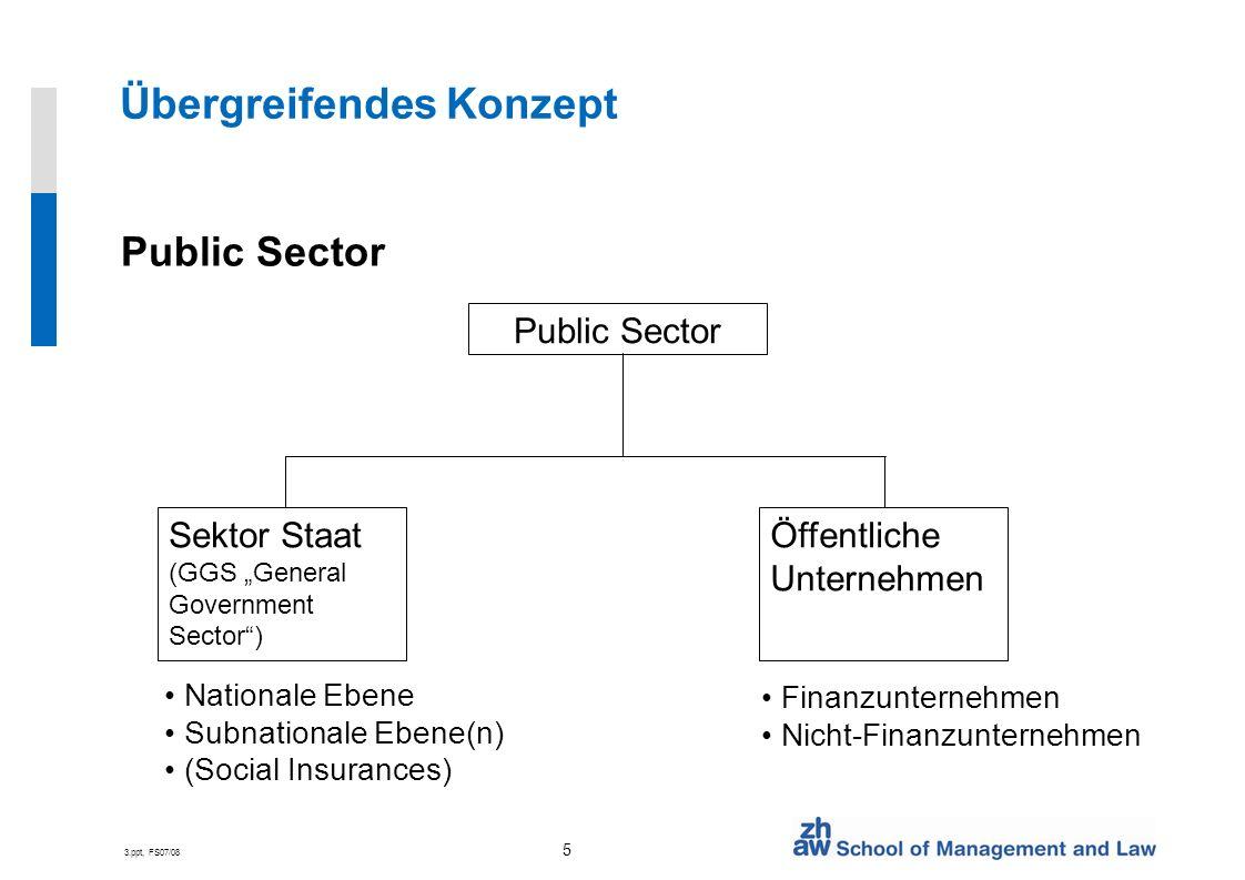 3.ppt, FS07/08 16 Public Sector Controlling Führungsunterstützung Klassisch: Nur Finanzen Heute: Performance Management Integration von Leistung und Finanzen