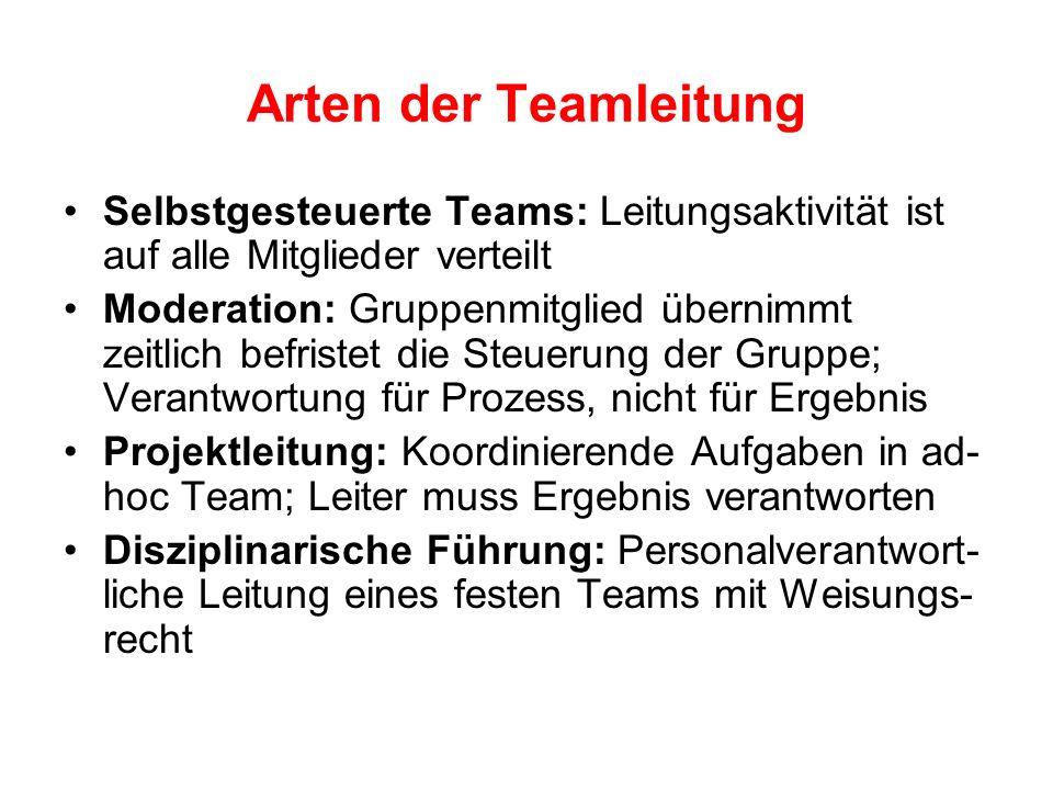 Arten der Teamleitung Selbstgesteuerte Teams: Leitungsaktivität ist auf alle Mitglieder verteilt Moderation: Gruppenmitglied übernimmt zeitlich befris