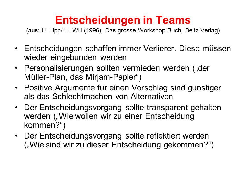 Entscheidungen in Teams (aus: U. Lipp/ H. Will (1996), Das grosse Workshop-Buch, Beltz Verlag) Entscheidungen schaffen immer Verlierer. Diese müssen w