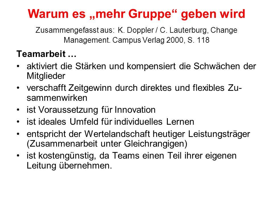 Warum es mehr Gruppe geben wird Zusammengefasst aus: K. Doppler / C. Lauterburg, Change Management. Campus Verlag 2000, S. 118 Teamarbeit … aktiviert