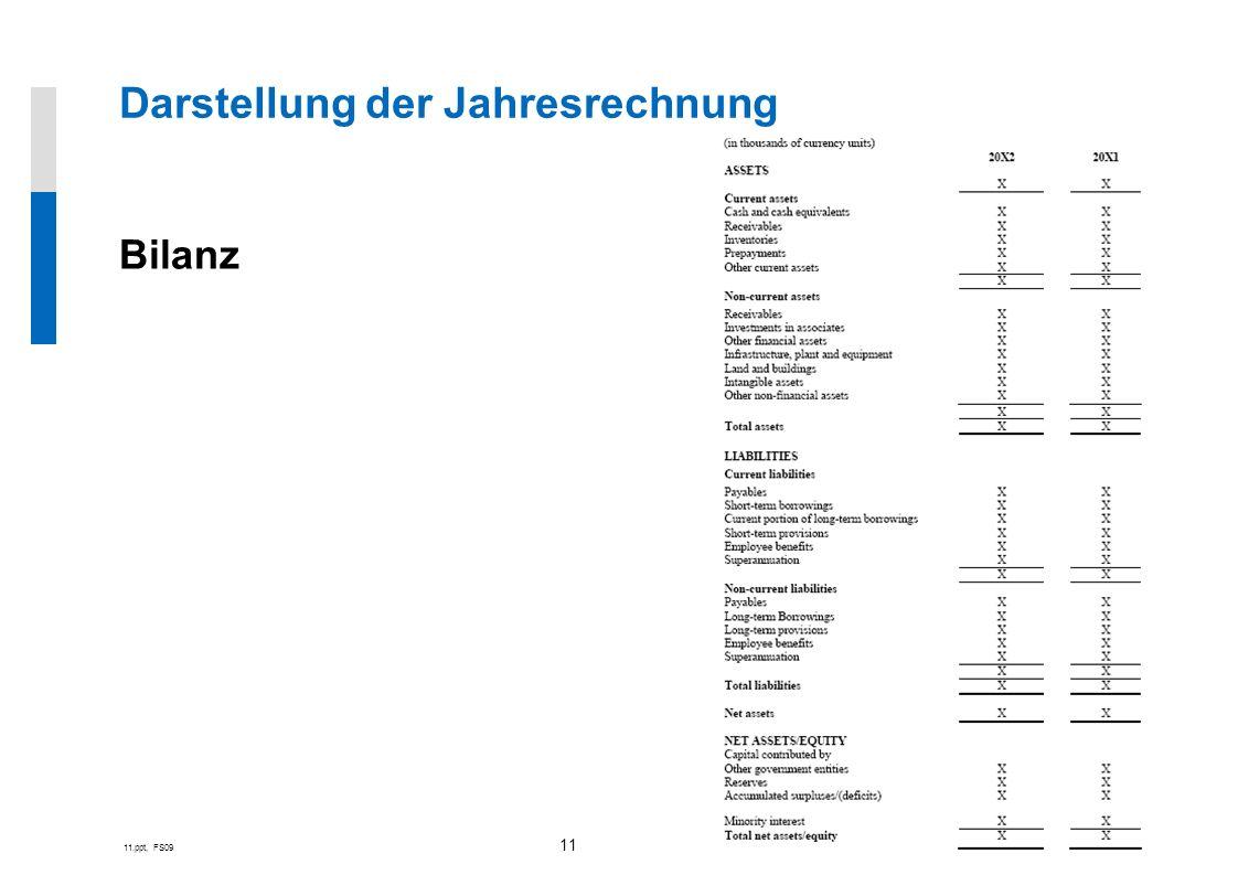 11.ppt, FS09 11 Bilanz Darstellung der Jahresrechnung