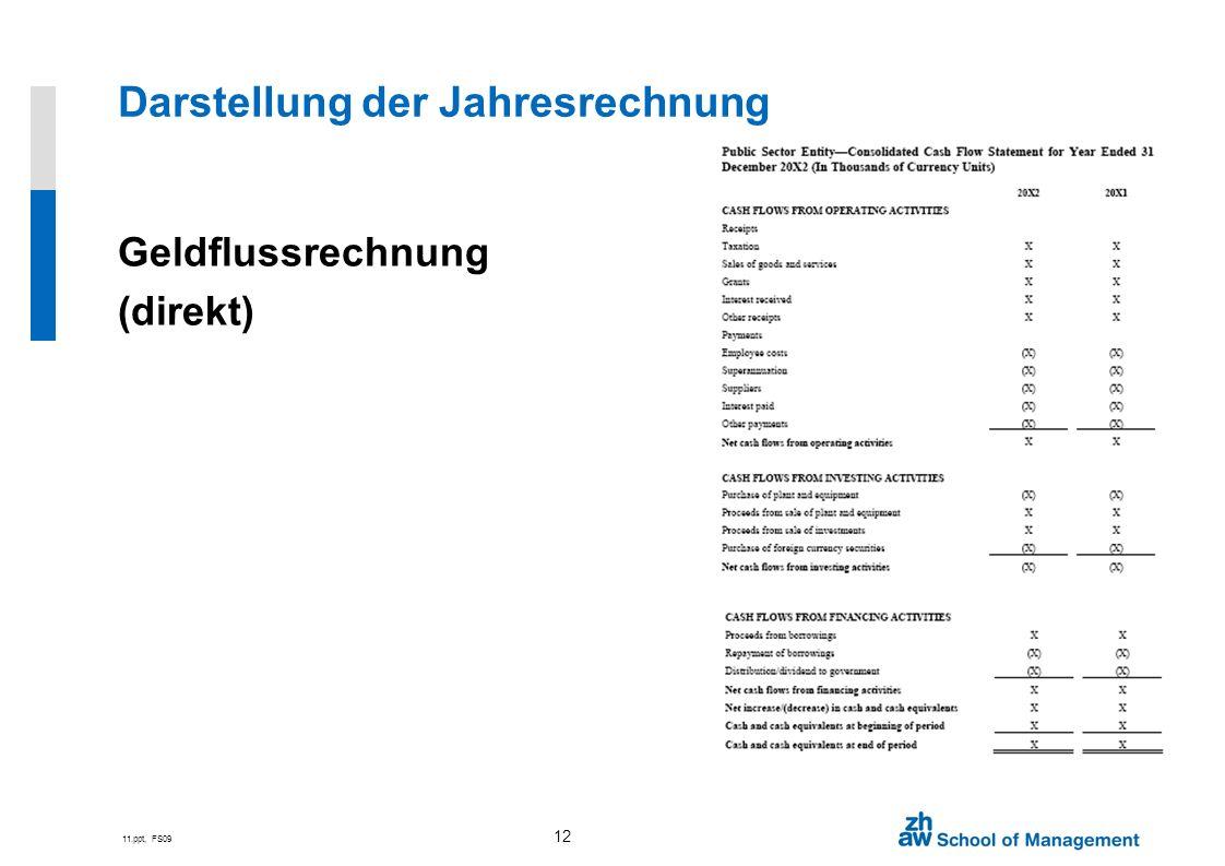 11.ppt, FS09 12 Geldflussrechnung (direkt) Darstellung der Jahresrechnung