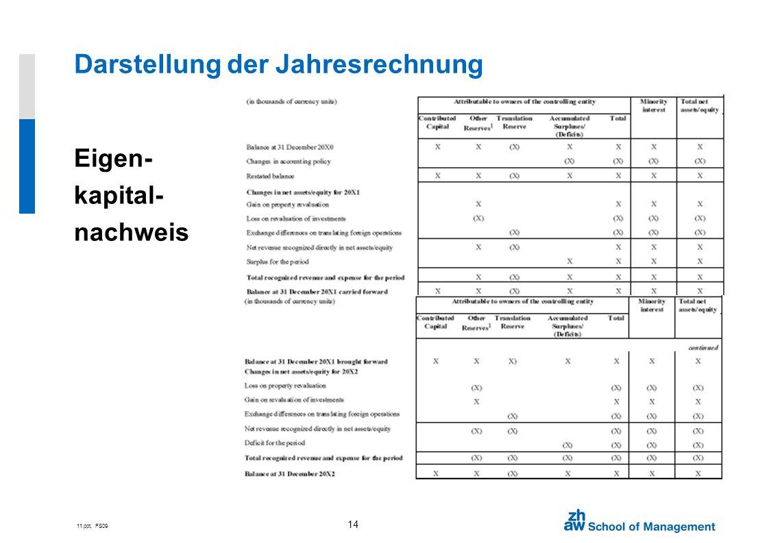 11.ppt, FS09 14 Eigen- kapital- nachweis Darstellung der Jahresrechnung