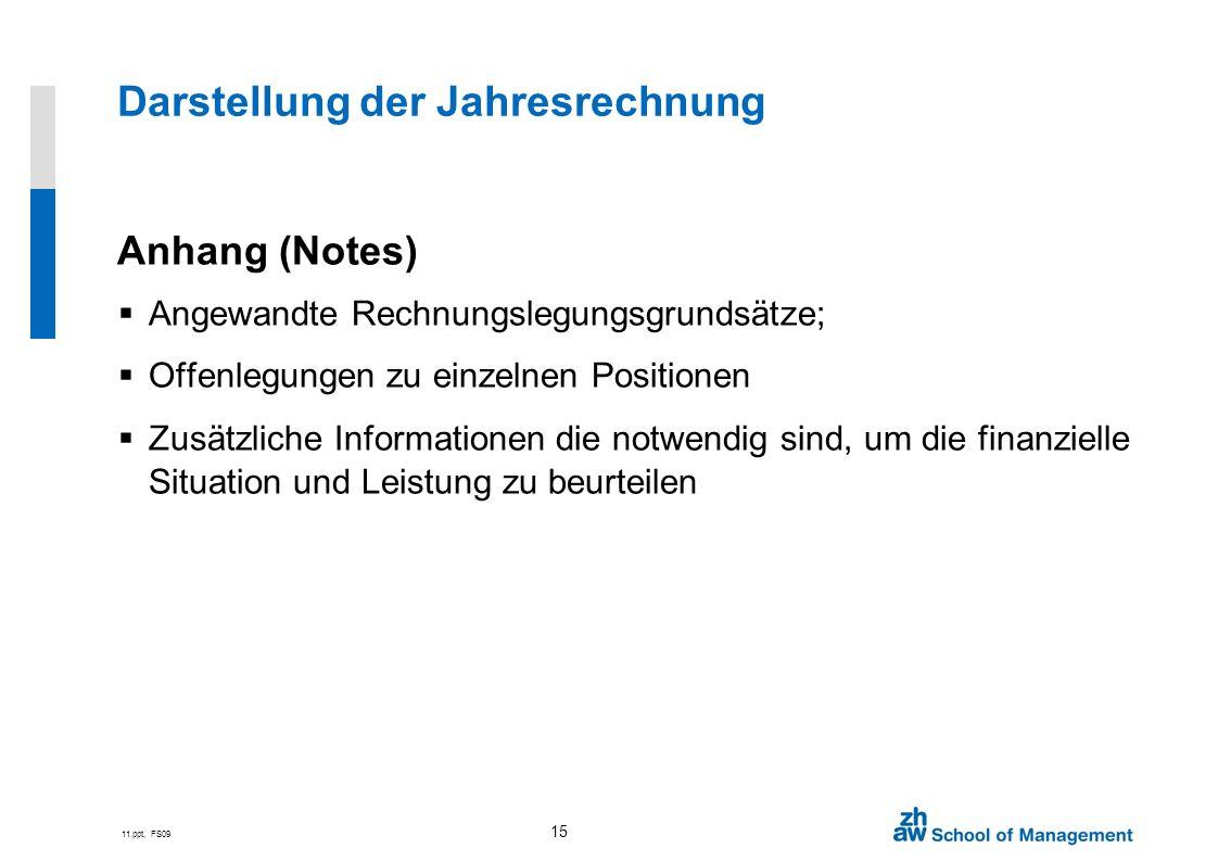 11.ppt, FS09 15 Anhang (Notes) Angewandte Rechnungslegungsgrundsätze; Offenlegungen zu einzelnen Positionen Zusätzliche Informationen die notwendig si