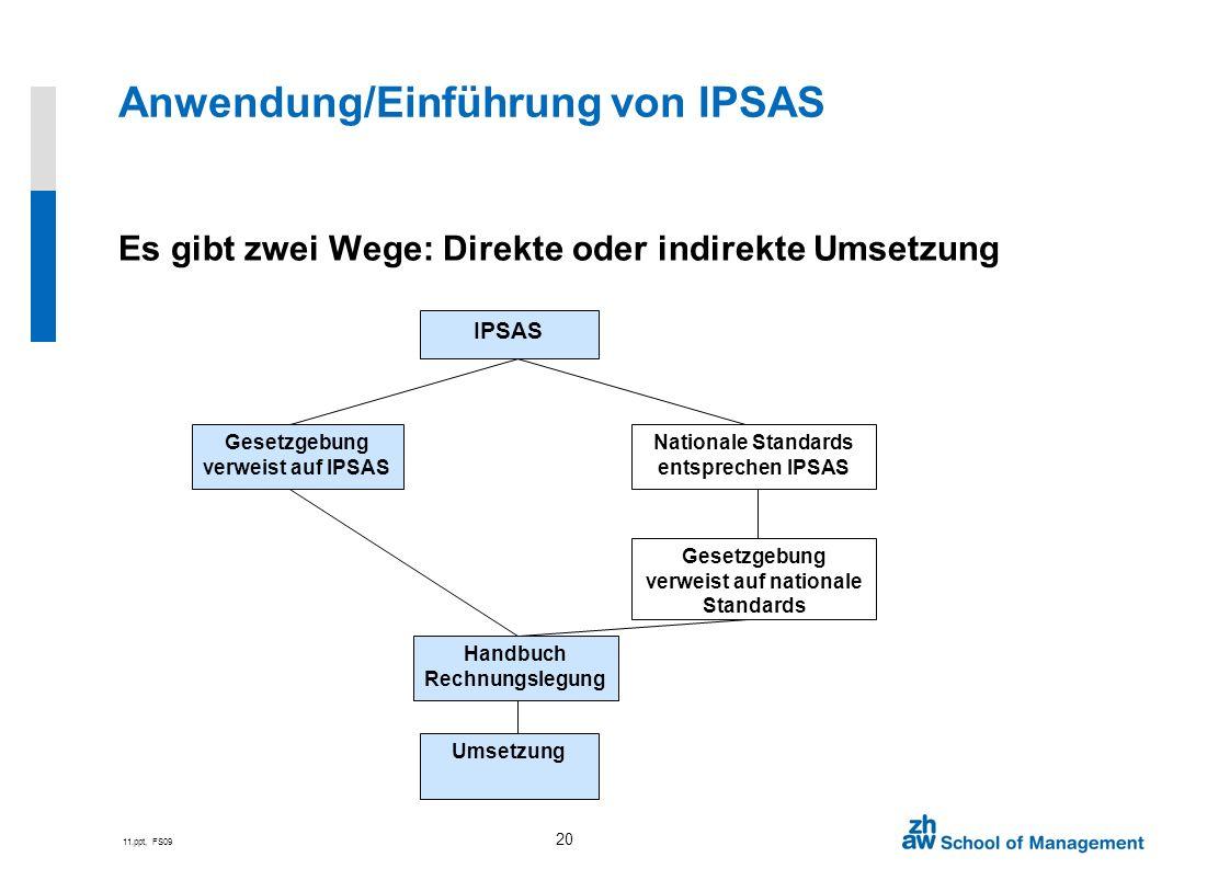 11.ppt, FS09 20 Es gibt zwei Wege: Direkte oder indirekte Umsetzung IPSAS Gesetzgebung verweist auf IPSAS Nationale Standards entsprechen IPSAS Gesetz