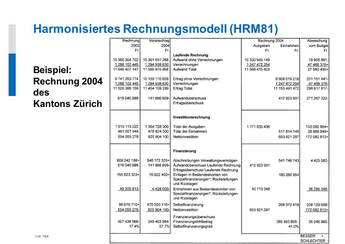 11.ppt, FS09 26 Harmonisiertes Rechnungsmodell (HRM81) Beispiel: Rechnung 2004 des Kantons Zürich