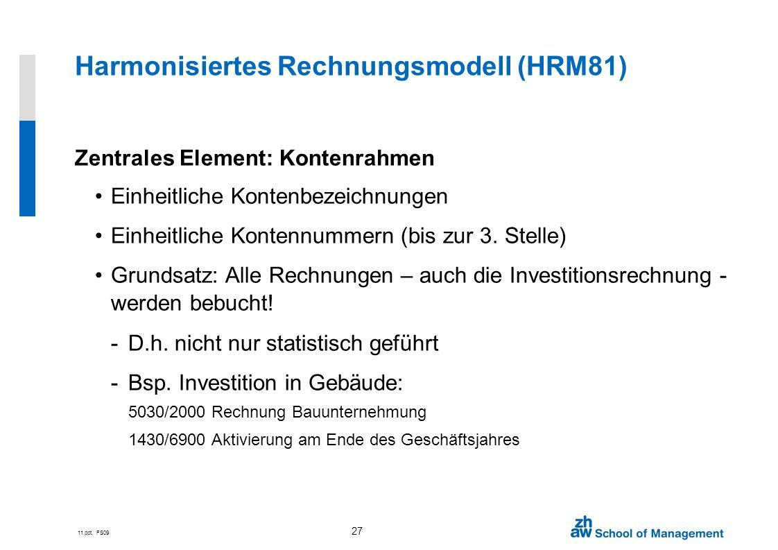 11.ppt, FS09 27 Harmonisiertes Rechnungsmodell (HRM81) Zentrales Element: Kontenrahmen Einheitliche Kontenbezeichnungen Einheitliche Kontennummern (bi