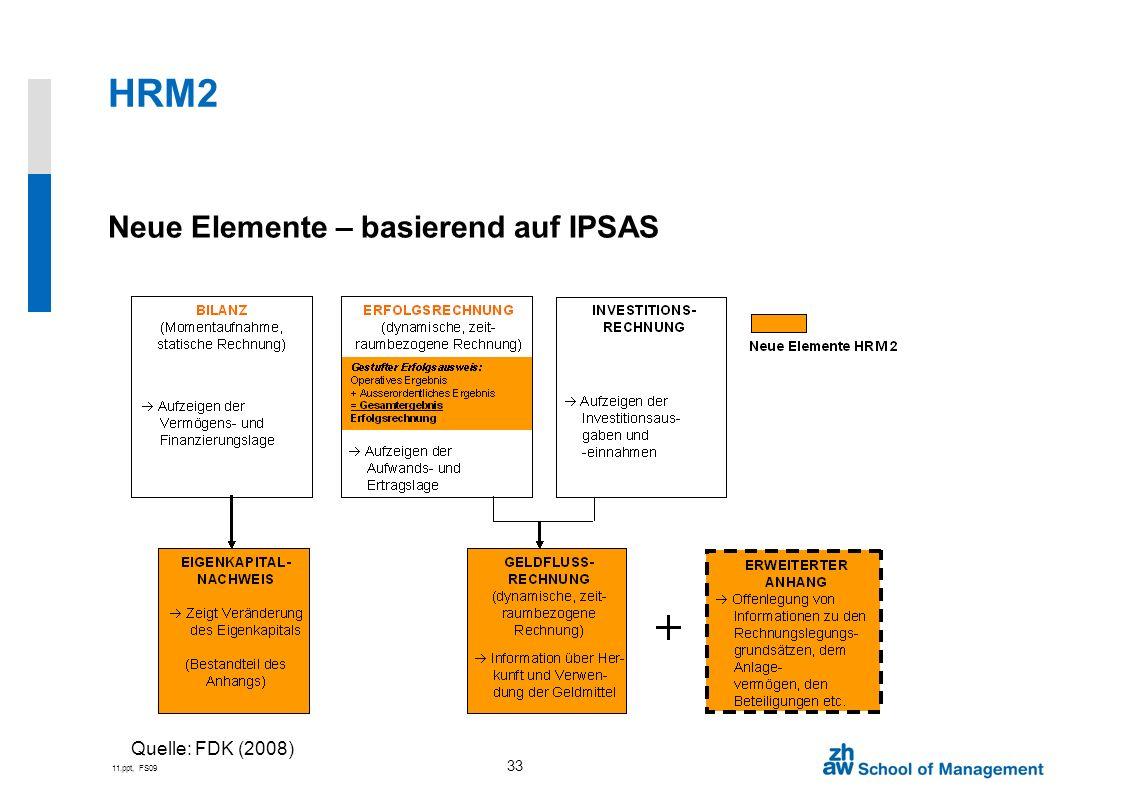 11.ppt, FS09 33 HRM2 Neue Elemente – basierend auf IPSAS Quelle: FDK (2008)