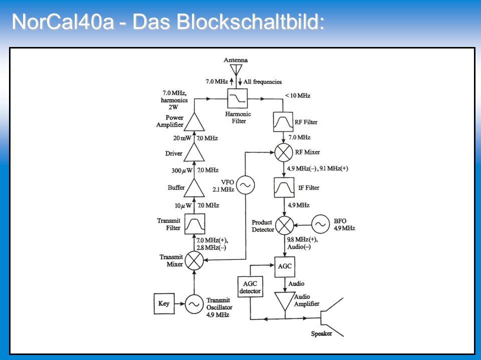 NorCal40a - Das Blockschaltbild: