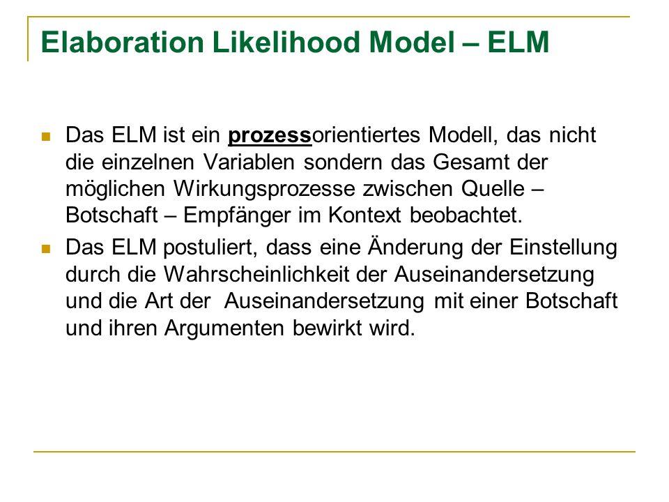 Elaboration Likelihood Model – ELM Im ELM sind zwei Wege postuliert, auf denen Änderung von Einstellung (attitude) bewirkt werden kann: central route (central processing) und peripheral route (periphral processing).
