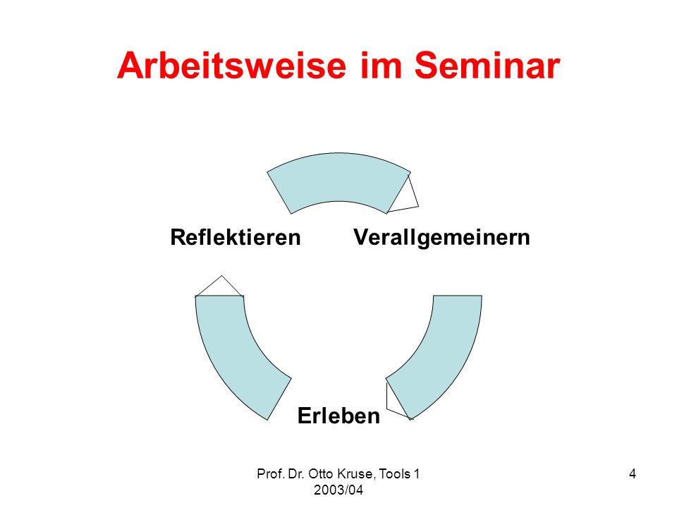 Prof. Dr. Otto Kruse, Tools 1 2003/04 4 Arbeitsweise im Seminar Reflektieren Erleben Verallgemeinern