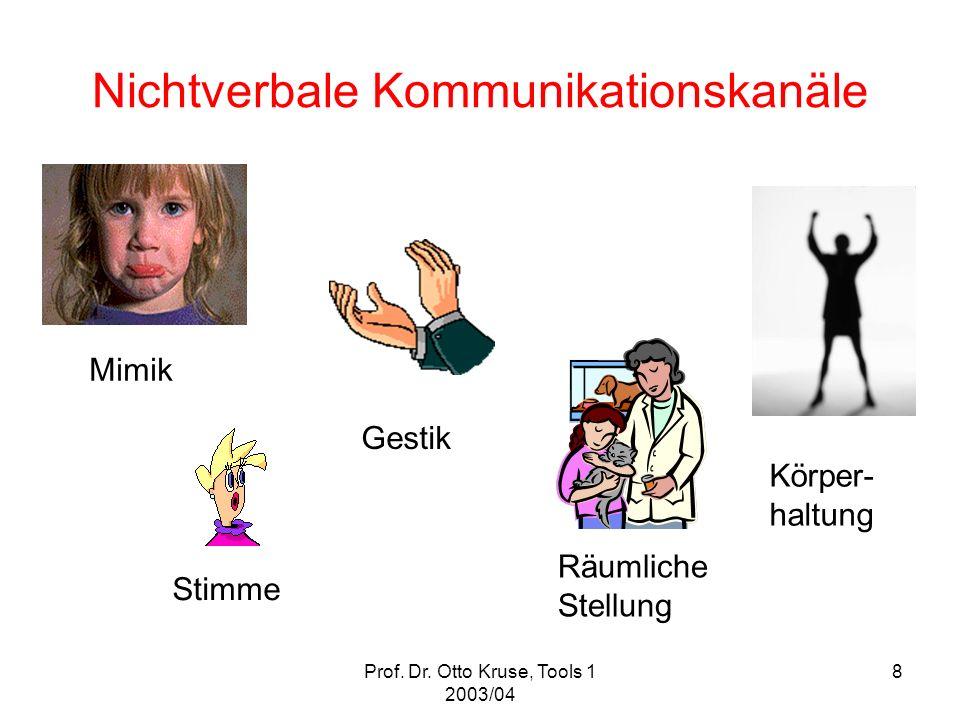 Prof. Dr. Otto Kruse, Tools 1 2003/04 8 Nichtverbale Kommunikationskanäle Mimik Stimme Gestik Körper- haltung Räumliche Stellung