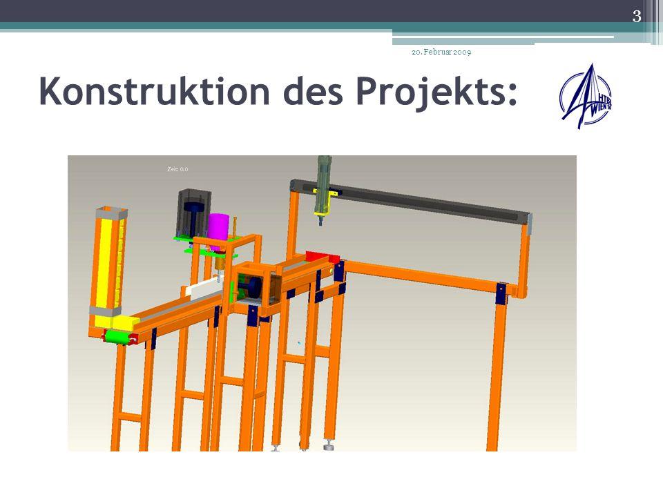 Ablauf der Fertigung: Mechanischer Bereich Pneumatischer Bereich Elektronischer Bereich 4 20.