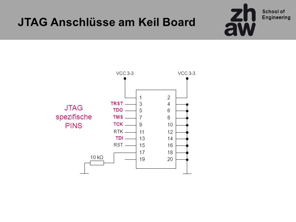 School of Engineering JTAG Anschlüsse am Keil Board VCC 3-3 TRST TDO TMS TCK RTK TDI RST 10 kΩ 12 20 4 6 8 10 12 14 16 18 19 3 5 7 9 11 13 15 17 JTAG
