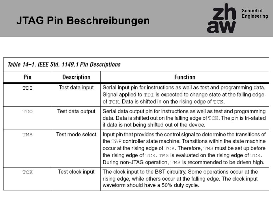 School of Engineering JTAG Pin Beschreibungen