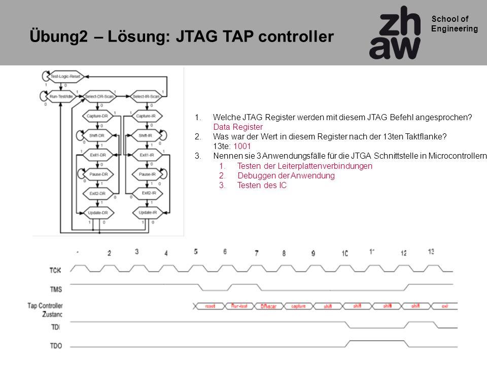 School of Engineering Übung2 – Lösung: JTAG TAP controller 1.Welche JTAG Register werden mit diesem JTAG Befehl angesprochen? Data Register 2.Was war