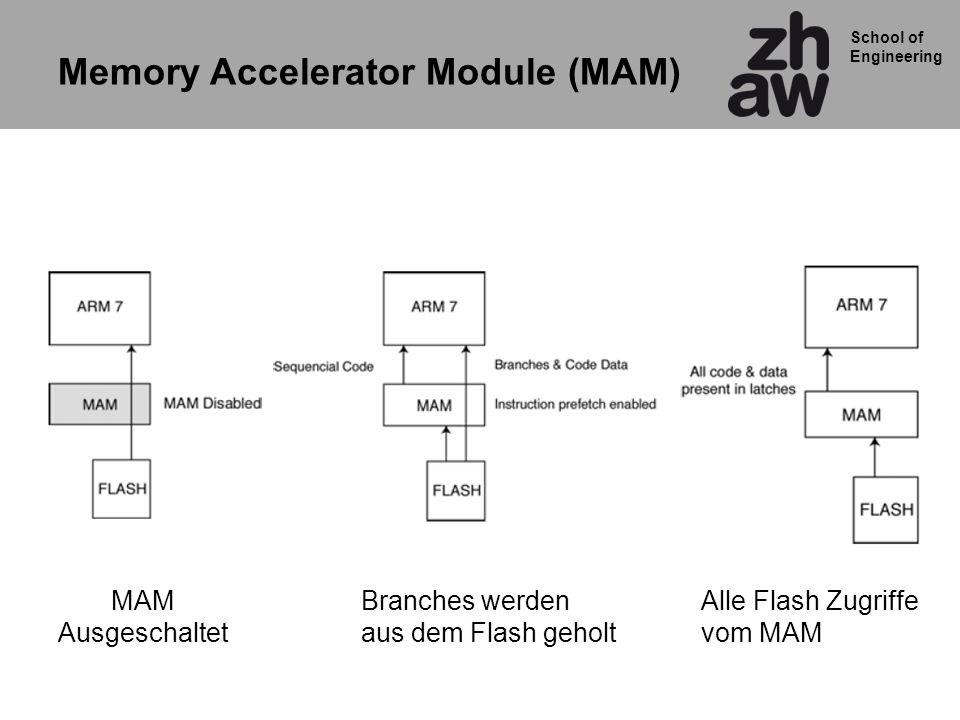 School of Engineering MAM Ausgeschaltet Branches werden aus dem Flash geholt Alle Flash Zugriffe vom MAM Memory Accelerator Module (MAM)