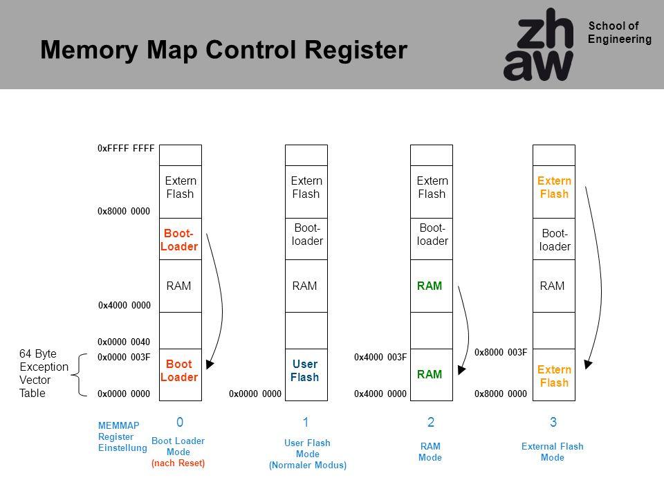 School of Engineering Übung1: Memory Map