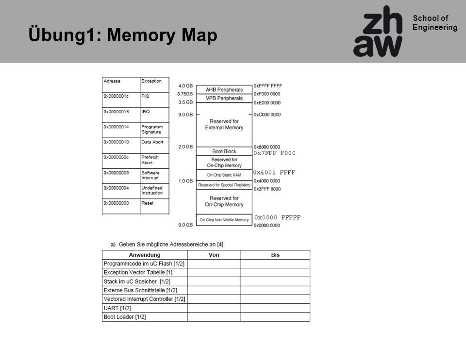 School of Engineering ARM Embedded Trace Macro (ETM) Zusätzliche IP Hardware die implementiert werden muss Jede Information über ausgeführte Befehle und Datenzugriff wird nach aussen geführt Erlaubt Tracing bei maximaler Taktfrequenz und damit Fehlersuche in Real Time Gibt es für all ARM und Cortex Prozessoren Benötigt extra Ports am Microcontroller, meist gemultiplexed mit anderen Funktionen
