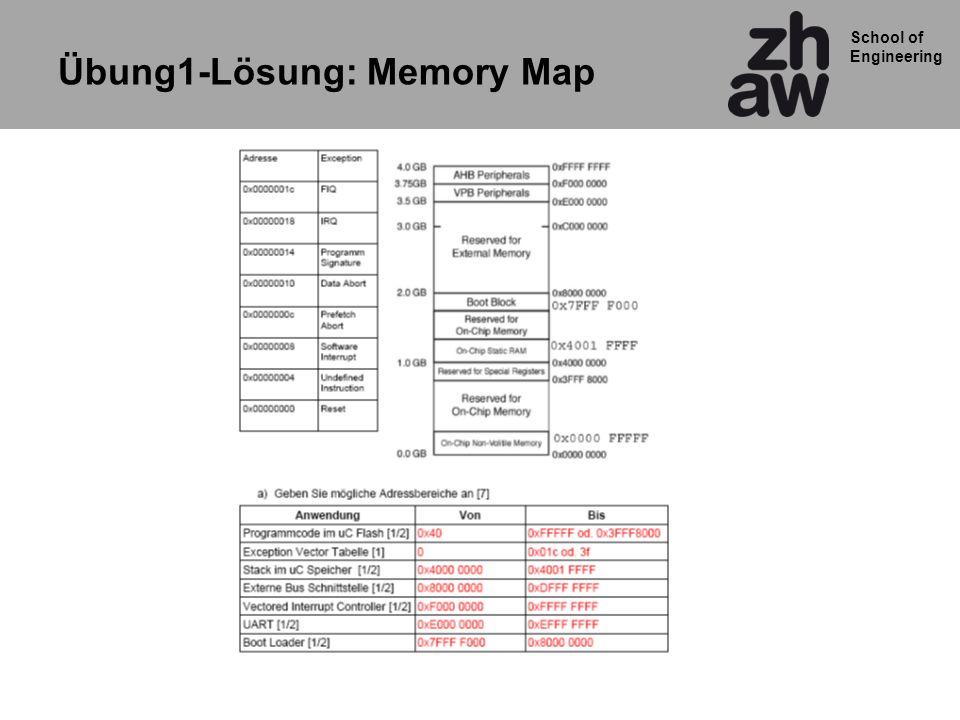 School of Engineering Bootloader und In Circuit Flash Programmer