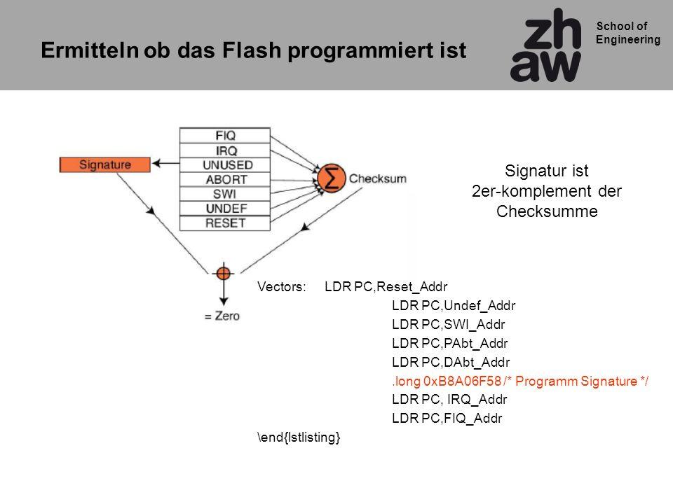 School of Engineering Vectors: LDR PC,Reset_Addr LDR PC,Undef_Addr LDR PC,SWI_Addr LDR PC,PAbt_Addr LDR PC,DAbt_Addr.long 0xB8A06F58 /* Programm Signa