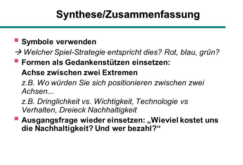 Synthese/Zusammenfassung Symbole verwenden Welcher Spiel-Strategie entspricht dies.