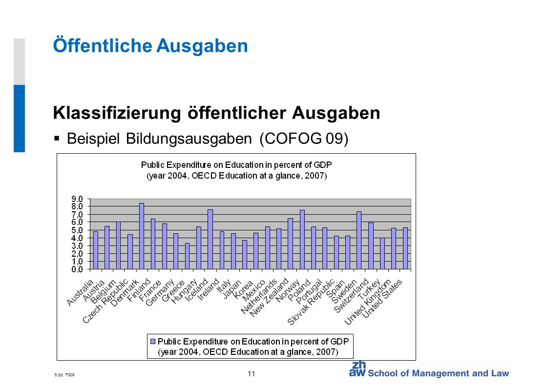 5.ppt, FS09 11 Öffentliche Ausgaben Klassifizierung öffentlicher Ausgaben Beispiel Bildungsausgaben (COFOG 09)