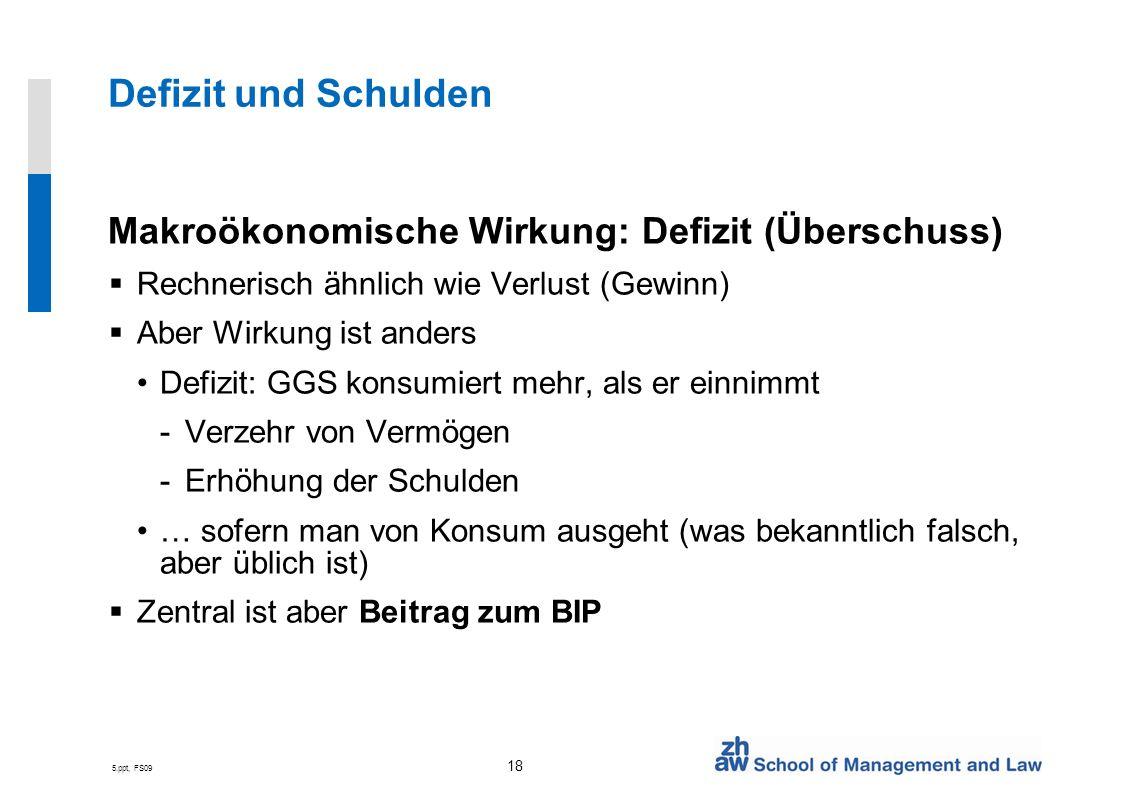 5.ppt, FS09 18 Defizit und Schulden Makroökonomische Wirkung: Defizit (Überschuss) Rechnerisch ähnlich wie Verlust (Gewinn) Aber Wirkung ist anders Defizit: GGS konsumiert mehr, als er einnimmt -Verzehr von Vermögen -Erhöhung der Schulden … sofern man von Konsum ausgeht (was bekanntlich falsch, aber üblich ist) Zentral ist aber Beitrag zum BIP