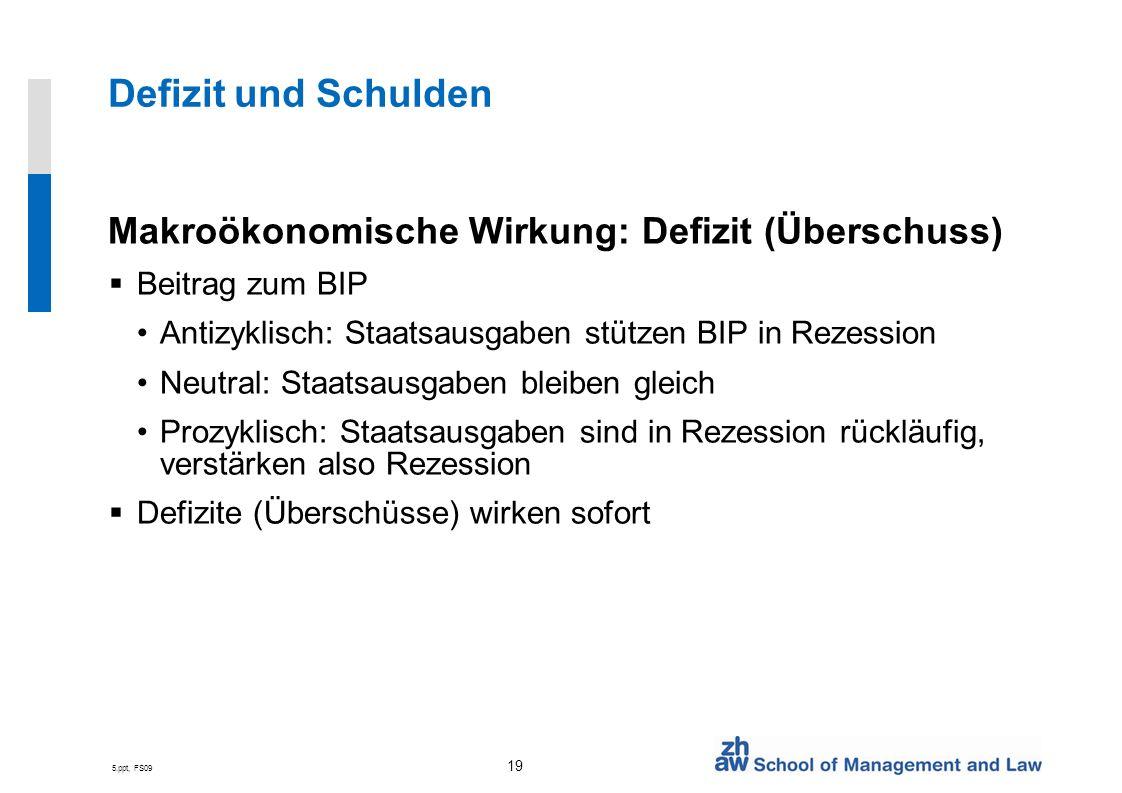 5.ppt, FS09 19 Defizit und Schulden Makroökonomische Wirkung: Defizit (Überschuss) Beitrag zum BIP Antizyklisch: Staatsausgaben stützen BIP in Rezessi