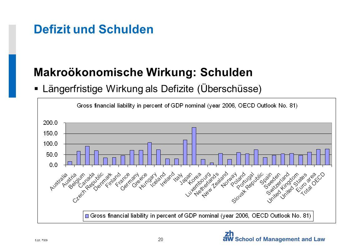 5.ppt, FS09 20 Defizit und Schulden Makroökonomische Wirkung: Schulden Längerfristige Wirkung als Defizite (Überschüsse)
