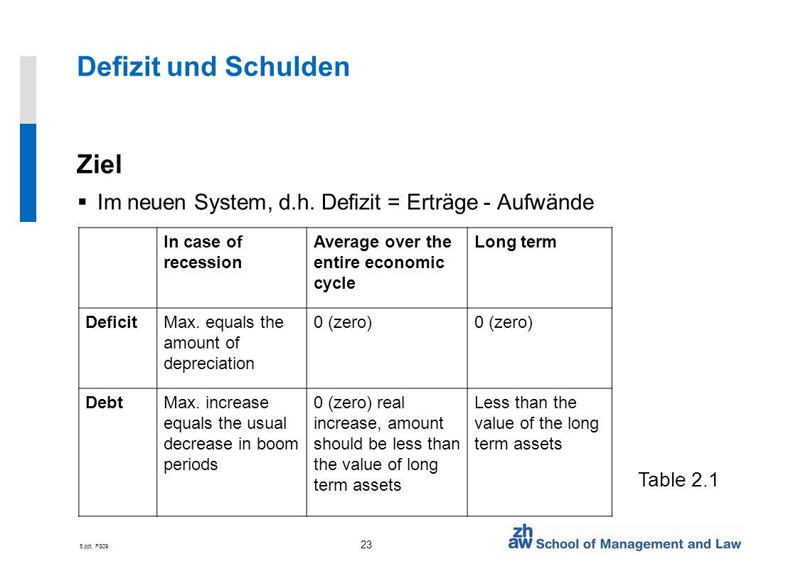 5.ppt, FS09 23 Defizit und Schulden Ziel Im neuen System, d.h. Defizit = Erträge - Aufwände In case of recession Average over the entire economic cycl