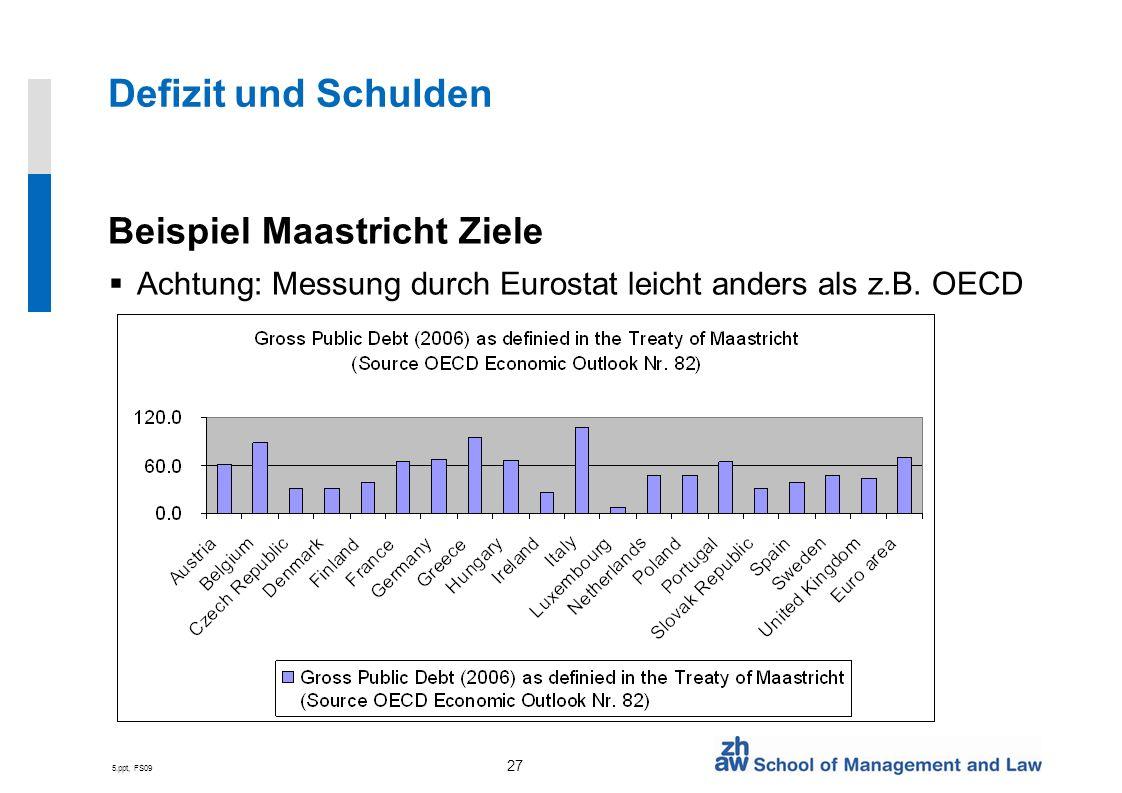 5.ppt, FS09 27 Defizit und Schulden Beispiel Maastricht Ziele Achtung: Messung durch Eurostat leicht anders als z.B. OECD